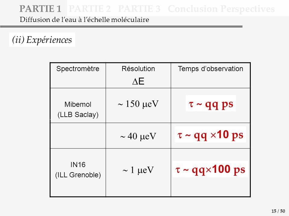PARTIE 1 PARTIE 2 PARTIE 3 Conclusion Perspectives (ii) Expériences Diffusion de leau à léchelle moléculaire 15 / 50 SpectromètreRésolution E Temps dobservation Mibemol (LLB Saclay) 150 eV 40 eV IN16 (ILL Grenoble) 1 eV ~ qq ps ~ qq 10 ps ~ qq 100 ps