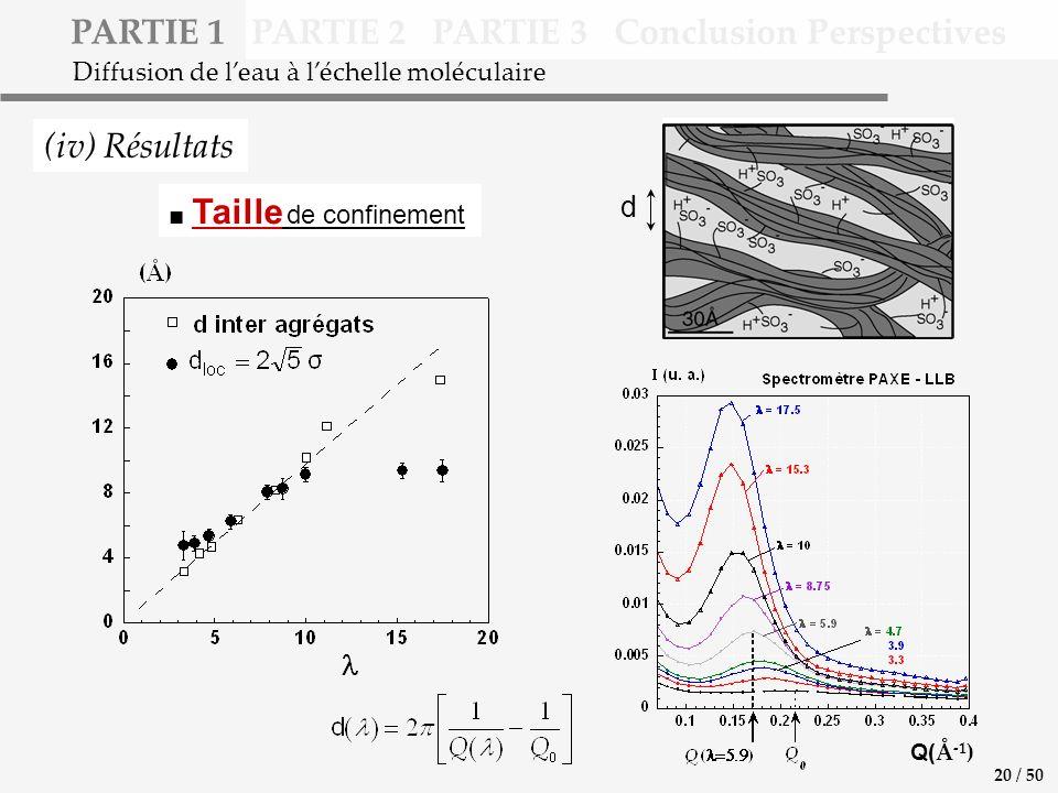 PARTIE 1 PARTIE 2 PARTIE 3 Conclusion Perspectives (iv) Résultats Diffusion de leau à léchelle moléculaire d Taille de confinement 20 / 50 Q( Å -1 )