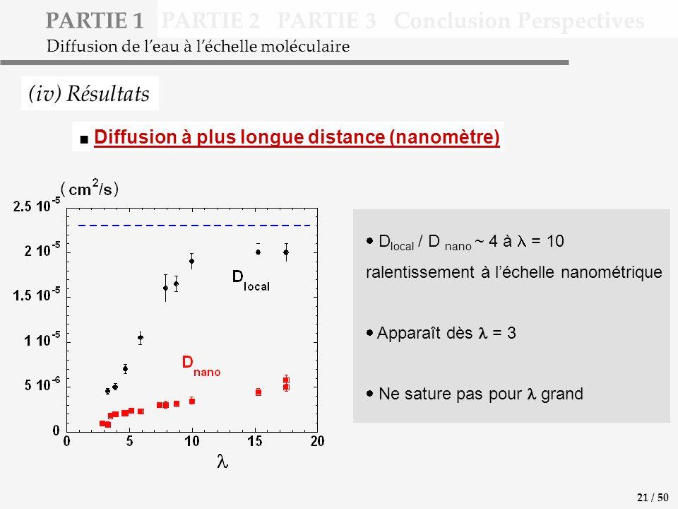 PARTIE 1 PARTIE 2 PARTIE 3 Conclusion Perspectives (iv) Résultats Diffusion de leau à léchelle moléculaire Diffusion à plus longue distance (nanomètre) D local / D nano ~ 4 à = 10 ralentissement à léchelle nanométrique Apparaît dès = 3 Ne sature pas pour grand 21 / 50 ( )