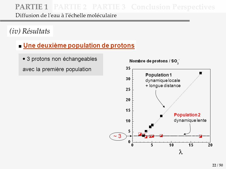 PARTIE 1 PARTIE 2 PARTIE 3 Conclusion Perspectives (iv) Résultats Diffusion de leau à léchelle moléculaire Une deuxième population de protons 3 protons non échangeables avec la première population 3 Population 1 dynamique locale + longue distance Population 2 dynamique lente 22 / 50
