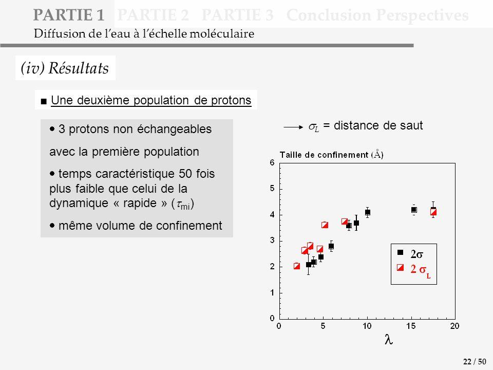 3 protons non échangeables avec la première population temps caractéristique 50 fois plus faible que celui de la dynamique « rapide » ( mi ) même volume de confinement PARTIE 1 PARTIE 2 PARTIE 3 Conclusion Perspectives (iv) Résultats Diffusion de leau à léchelle moléculaire L = distance de saut Une deuxième population de protons 22 / 50