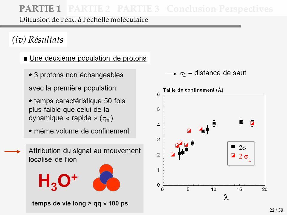 3 protons non échangeables avec la première population temps caractéristique 50 fois plus faible que celui de la dynamique « rapide » ( mi ) même volume de confinement PARTIE 1 PARTIE 2 PARTIE 3 Conclusion Perspectives (iv) Résultats Diffusion de leau à léchelle moléculaire L = distance de saut Une deuxième population de protons H3O+H3O+ 22 / 50 temps de vie long > qq 100 ps Attribution du signal au mouvement localisé de lion