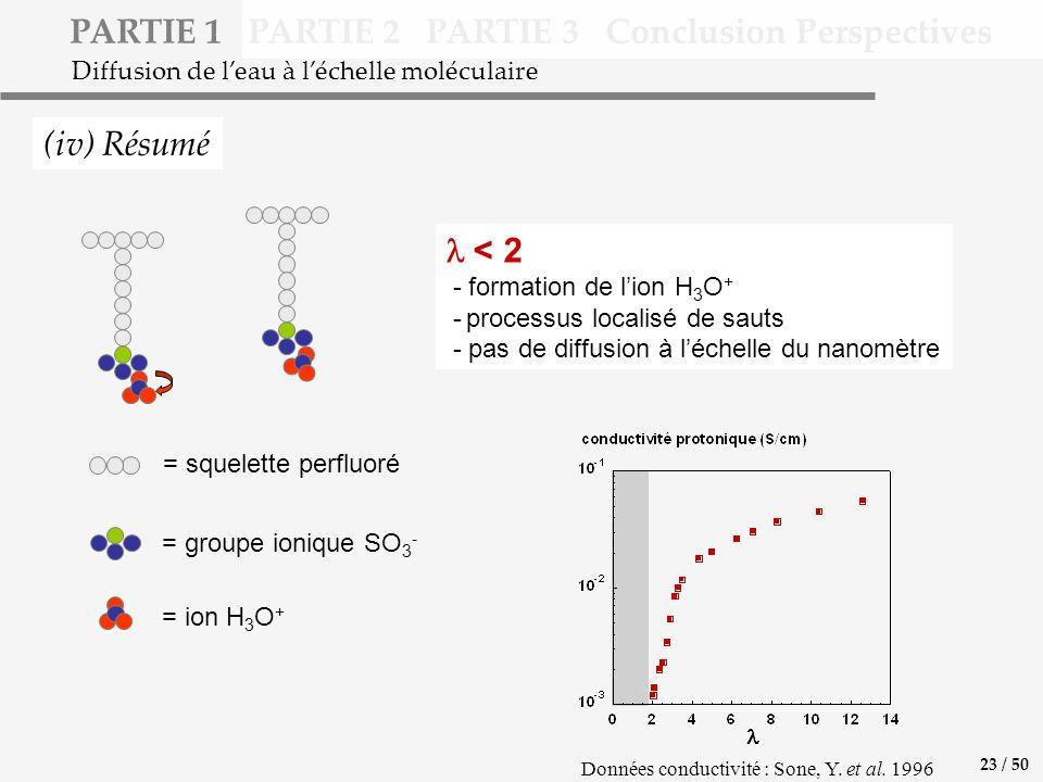 PARTIE 1 PARTIE 2 PARTIE 3 Conclusion Perspectives (iv) Résumé Diffusion de leau à léchelle moléculaire < 2 - formation de lion H 3 O + - processus localisé de sauts - pas de diffusion à léchelle du nanomètre = squelette perfluoré = groupe ionique SO 3 - = ion H 3 O + 23 / 50 Données conductivité : Sone, Y.