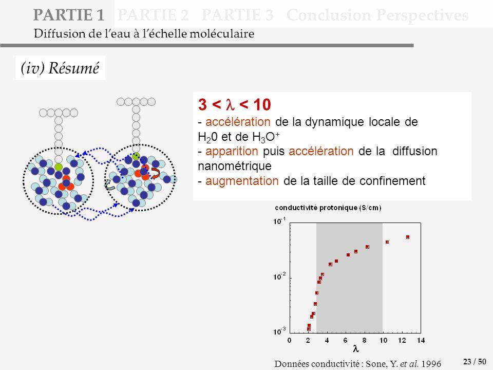 PARTIE 1 PARTIE 2 PARTIE 3 Conclusion Perspectives (iv) Résumé Diffusion de leau à léchelle moléculaire 3 < < 10 - accélération de la dynamique locale de H 2 0 et de H 3 O + - apparition puis accélération de la diffusion nanométrique - augmentation de la taille de confinement 23 / 50 Données conductivité : Sone, Y.