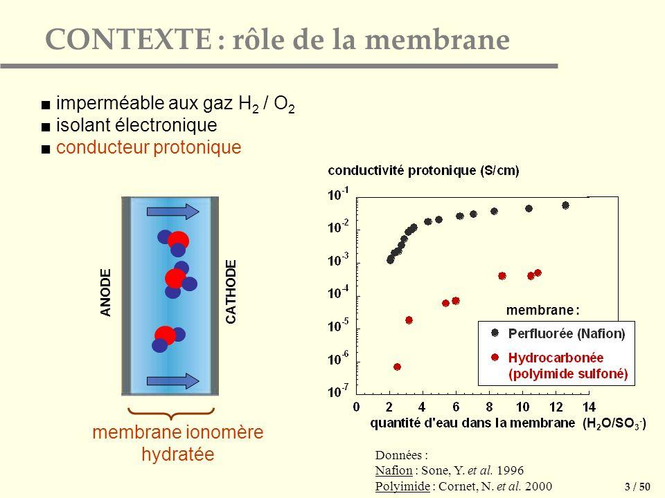 imperméable aux gaz H 2 / O 2 isolant électronique conducteur protonique ANODE CATHODE membrane ionomère hydratée CONTEXTE : rôle de la membrane 3 / 50 membrane : (H 2 O/SO 3 - ) Données : Nafion : Sone, Y.