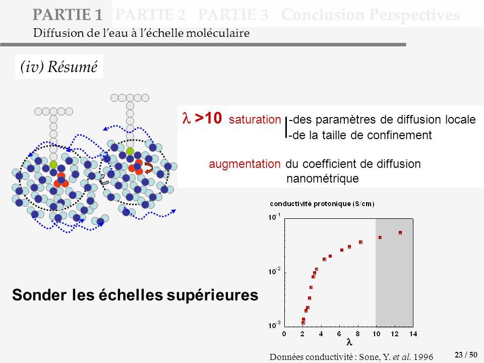 PARTIE 1 PARTIE 2 PARTIE 3 Conclusion Perspectives (iv) Résumé Diffusion de leau à léchelle moléculaire >10 saturation -des paramètres de diffusion locale -de la taille de confinement augmentation du coefficient de diffusion nanométrique Sonder les échelles supérieures 23 / 50 Données conductivité : Sone, Y.