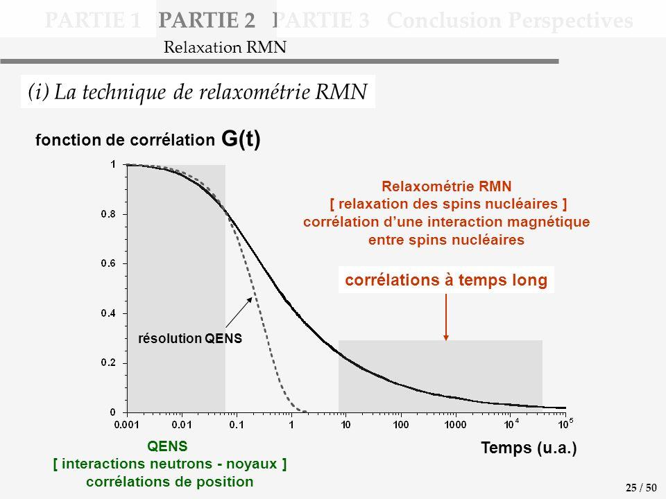 PARTIE 1 PARTIE 2 PARTIE 3 Conclusion Perspectives (i) La technique de relaxométrie RMN Relaxation RMN 25 / 50 Relaxométrie RMN [ relaxation des spins nucléaires ] corrélation dune interaction magnétique entre spins nucléaires fonction de corrélation G(t) Temps (u.a.) corrélations à temps long QENS [ interactions neutrons - noyaux ] corrélations de position résolution QENS