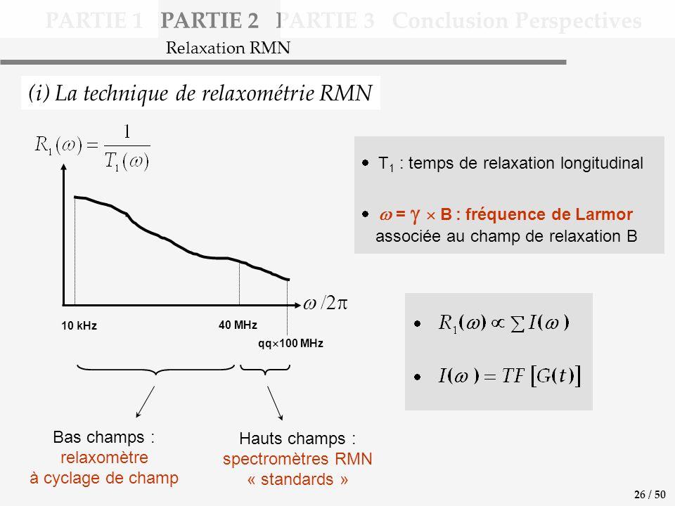PARTIE 1 PARTIE 2 PARTIE 3 Conclusion Perspectives (i) La technique de relaxométrie RMN T 1 : temps de relaxation longitudinal = B : fréquence de Larm
