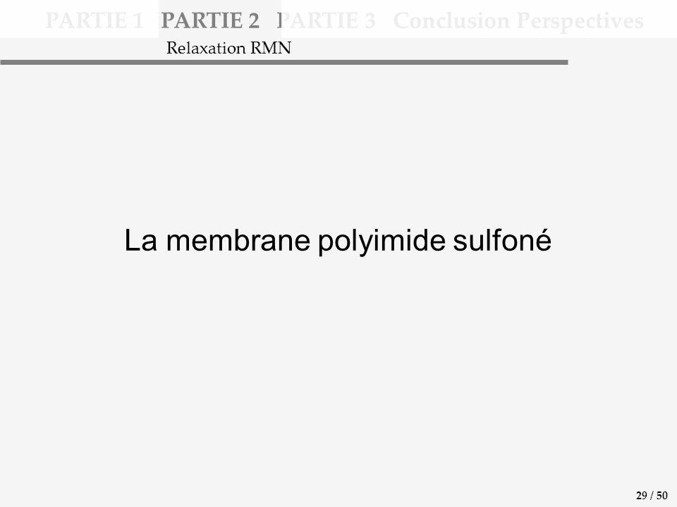 PARTIE 1 PARTIE 2 PARTIE 3 Conclusion Perspectives Relaxation RMN La membrane polyimide sulfoné 29 / 50