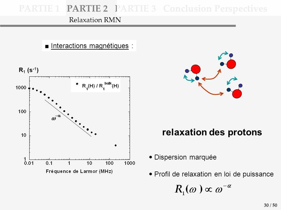 PARTIE 1 PARTIE 2 PARTIE 3 Conclusion Perspectives Interactions magnétiques : Relaxation RMN 30 / 50 relaxation des protons Dispersion marquée Profil de relaxation en loi de puissance R 1 (s -1 )