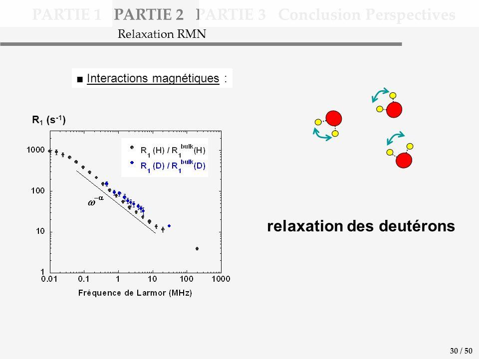 PARTIE 1 PARTIE 2 PARTIE 3 Conclusion Perspectives Interactions magnétiques : Relaxation RMN 30 / 50 relaxation des deutérons R 1 (s -1 )