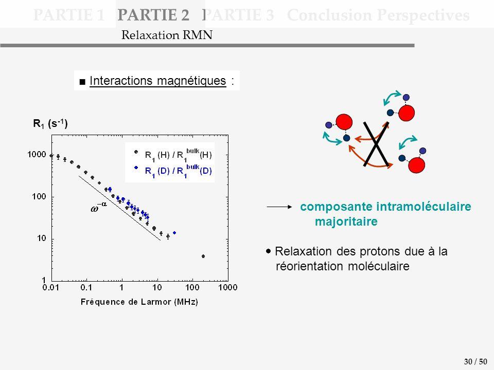 PARTIE 1 PARTIE 2 PARTIE 3 Conclusion Perspectives Interactions magnétiques : composante intramoléculaire majoritaire Relaxation des protons due à la réorientation moléculaire Relaxation RMN 30 / 50 R 1 (s -1 )
