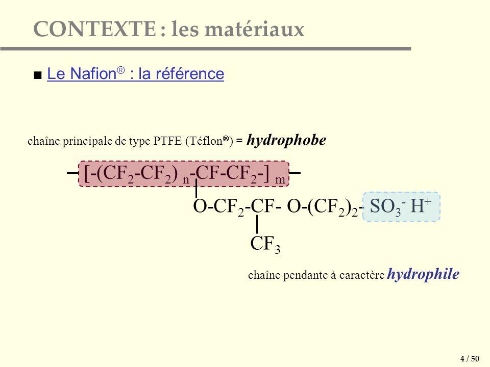 Le Nafion ® : la référence [-(CF 2 -CF 2 ) n -CF-CF 2 -] m O-CF 2 -CF- O-(CF 2 ) 2 - SO 3 - H + CF 3 chaîne principale de type PTFE (Téflon ) = hydrop