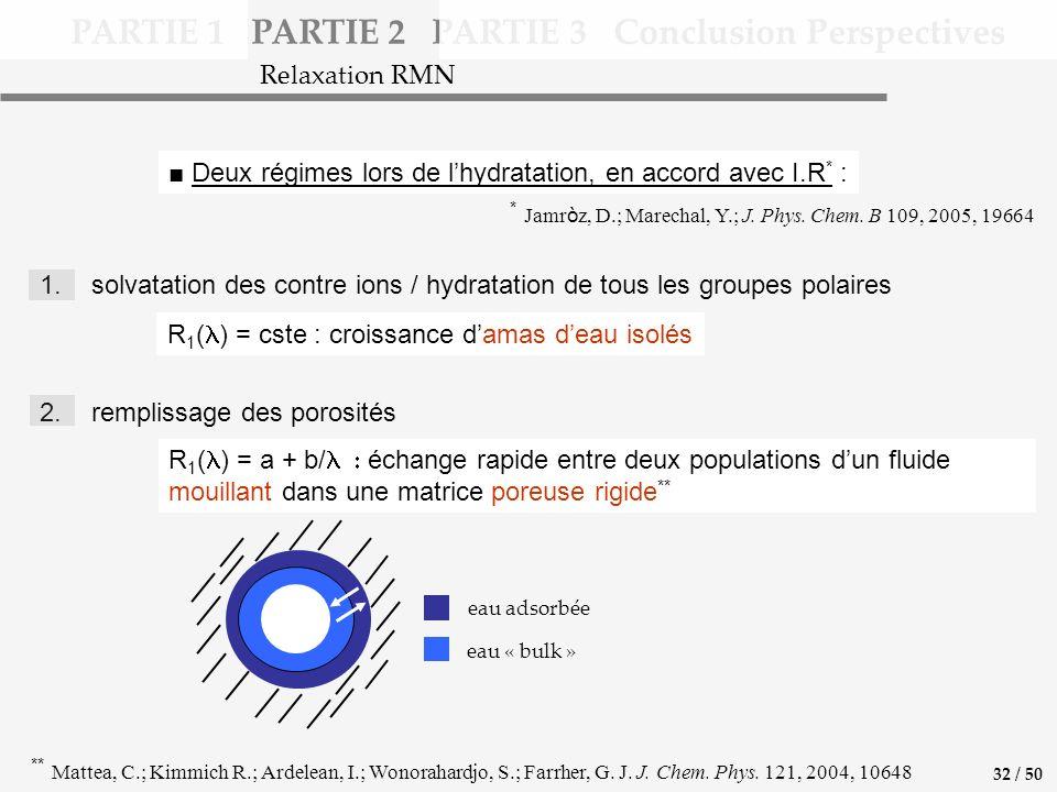 PARTIE 1 PARTIE 2 PARTIE 3 Conclusion Perspectives Deux régimes lors de lhydratation, en accord avec I.R * : 1. solvatation des contre ions / hydratat