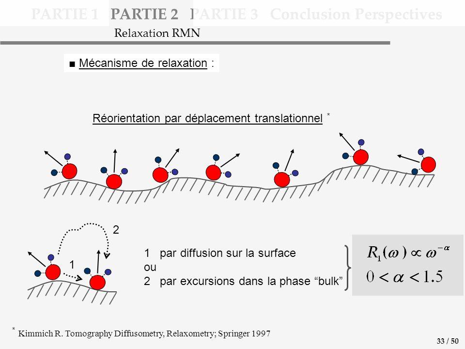 PARTIE 1 PARTIE 2 PARTIE 3 Conclusion Perspectives Mécanisme de relaxation : Réorientation par déplacement translationnel * 1 2 * Kimmich R. Tomograph