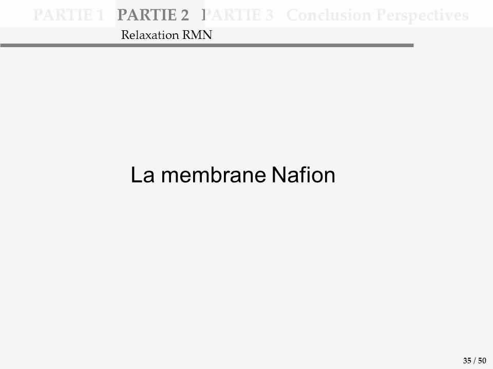 PARTIE 1 PARTIE 2 PARTIE 3 Conclusion Perspectives Relaxation RMN La membrane Nafion 35 / 50