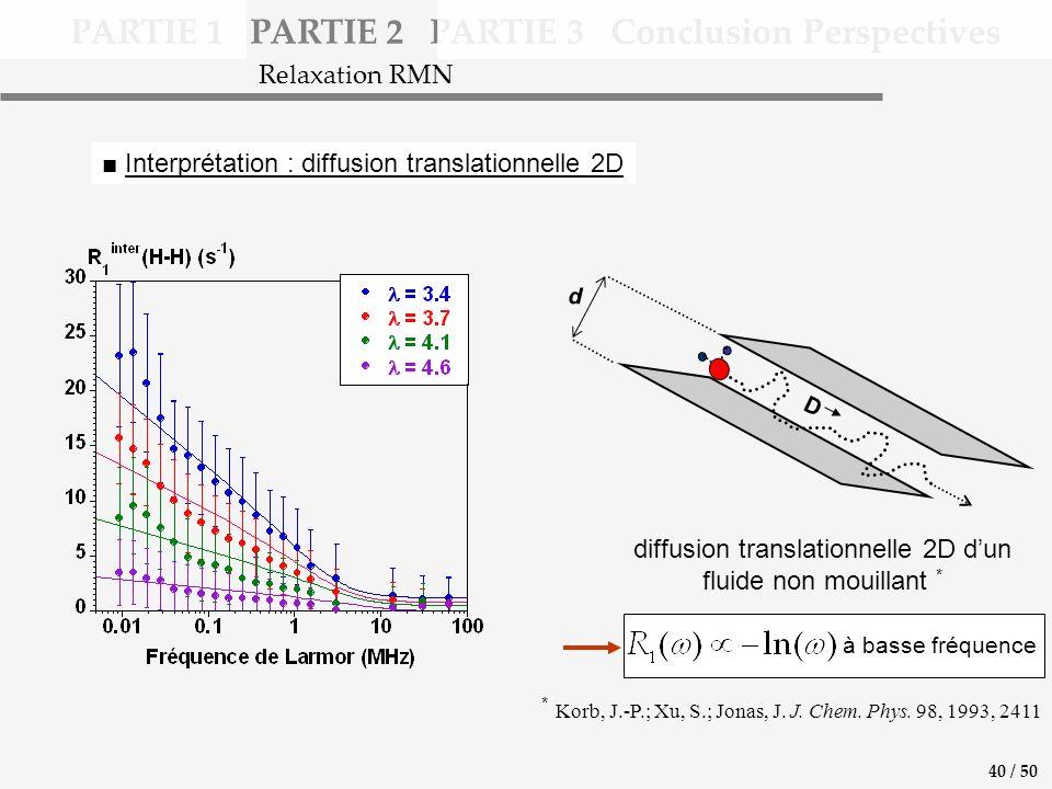 PARTIE 1 PARTIE 2 PARTIE 3 Conclusion Perspectives Interprétation : diffusion translationnelle 2D d diffusion translationnelle 2D dun fluide non mouillant * * Korb, J.-P.; Xu, S.; Jonas, J.