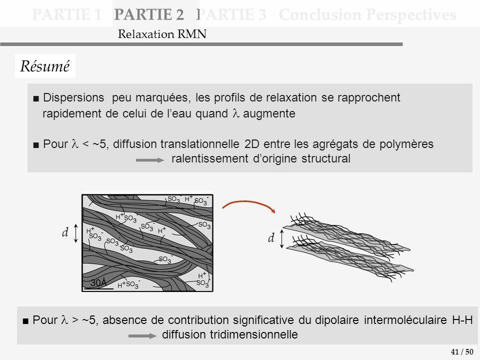 Dispersions peu marquées, les profils de relaxation se rapprochent rapidement de celui de leau quand augmente Pour < ~5, diffusion translationnelle 2D