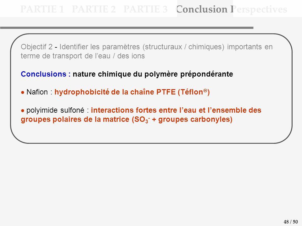 PARTIE 1 PARTIE 2 PARTIE 3 Conclusion Perspectives 48 / 50 Objectif 2 - Identifier les paramètres (structuraux / chimiques) importants en terme de transport de leau / des ions Conclusions : nature chimique du polymère prépondérante Nafion : hydrophobicité de la chaîne PTFE (Téflon ) polyimide sulfoné : interactions fortes entre leau et lensemble des groupes polaires de la matrice (SO 3 - + groupes carbonyles)