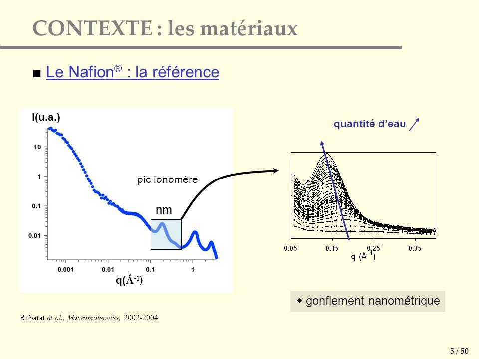 nm Rubatat et al., Macromolecules, 2002-2004 q( Å -1 ) I(u.a.) gonflement nanométrique nm CONTEXTE : les matériaux Le Nafion ® : la référence 5 / 50 quantité deau pic ionomère