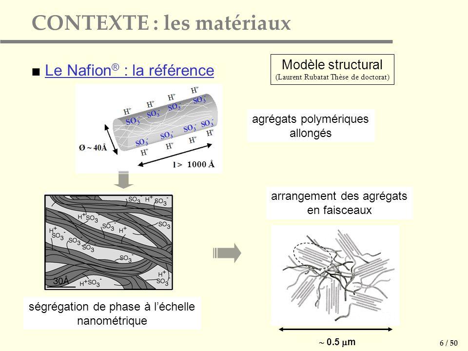 Modèle structural (Laurent Rubatat Thèse de doctorat) 1000 Å agrégats polymériques allongés ségrégation de phase à léchelle nanométrique arrangement d