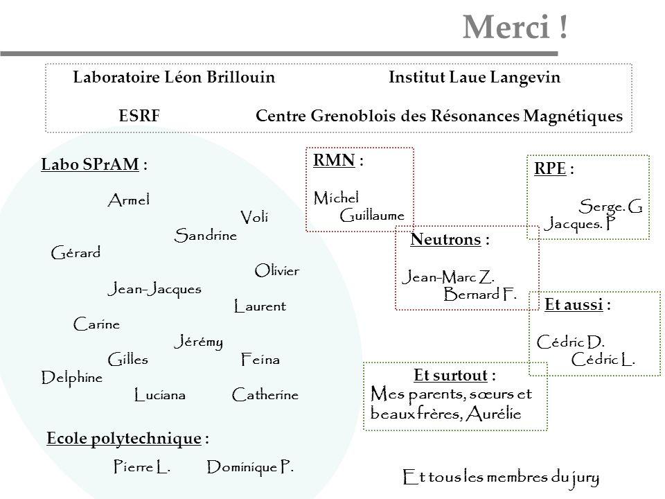 Merci ! Laboratoire Léon Brillouin Institut Laue Langevin ESRF Centre Grenoblois des Résonances Magnétiques RPE : Serge. G Jacques. P RMN : Michel Gui