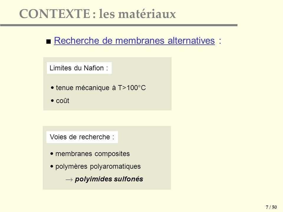 Recherche de membranes alternatives : tenue mécanique à T>100°C coût Limites du Nafion : membranes composites polymères polyaromatiques polyimides sul
