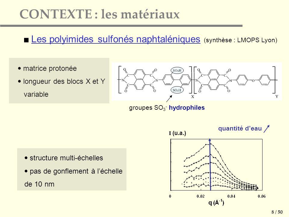 structure multi-échelles pas de gonflement à léchelle de 10 nm CONTEXTE : les matériaux Les polyimides sulfonés naphtaléniques (synthèse : LMOPS Lyon) matrice protonée longueur des blocs X et Y variable groupes SO 3 - hydrophiles I (u.a.) 8 / 50 quantité deau