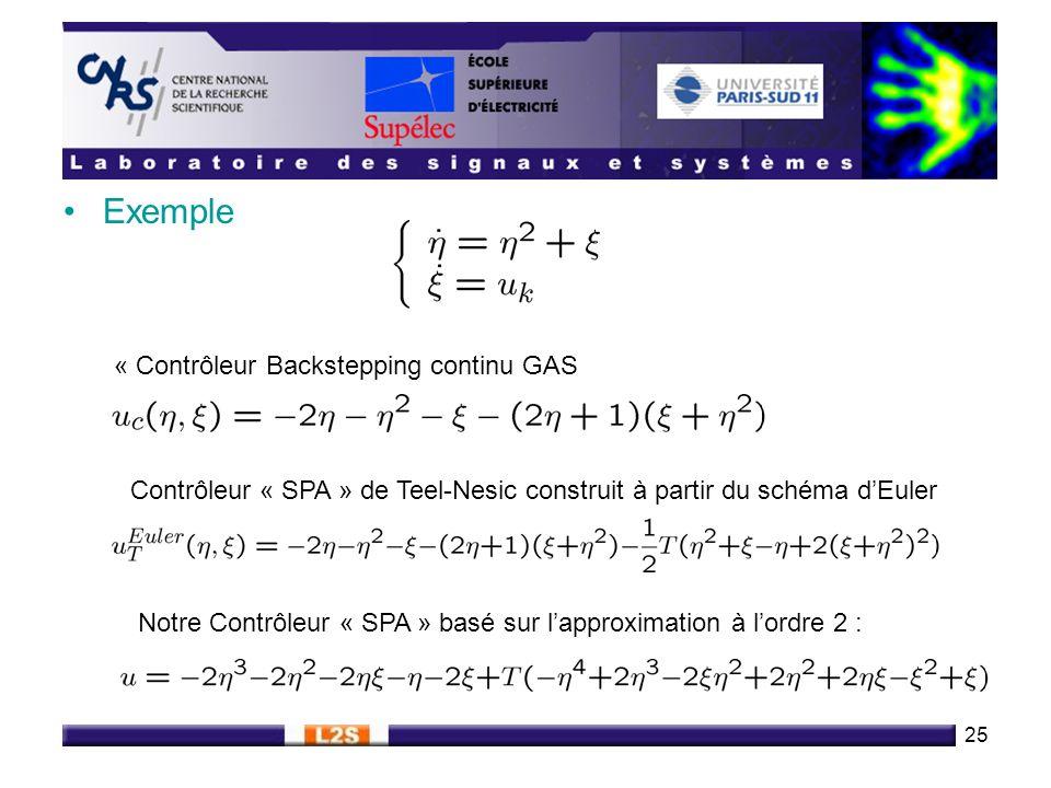 25 Exemple « Contrôleur Backstepping continu GAS Contrôleur « SPA » de Teel-Nesic construit à partir du schéma dEuler Notre Contrôleur « SPA » basé su