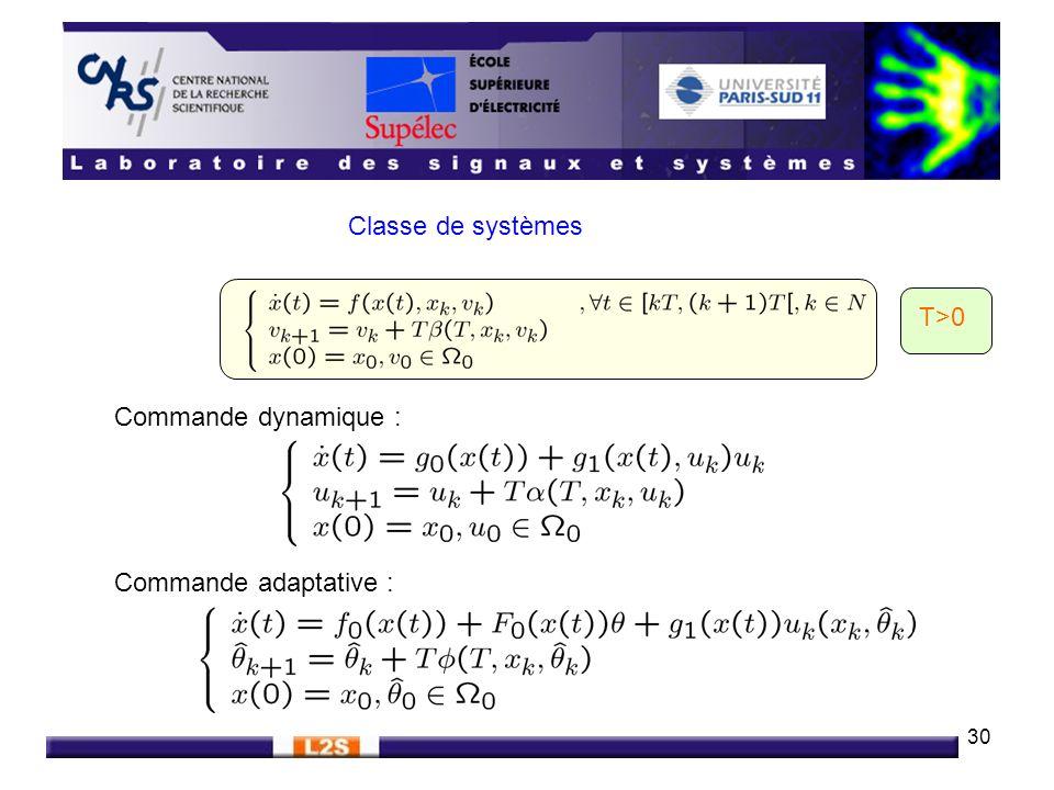 30 Classe de systèmes Commande dynamique : Commande adaptative : T>0