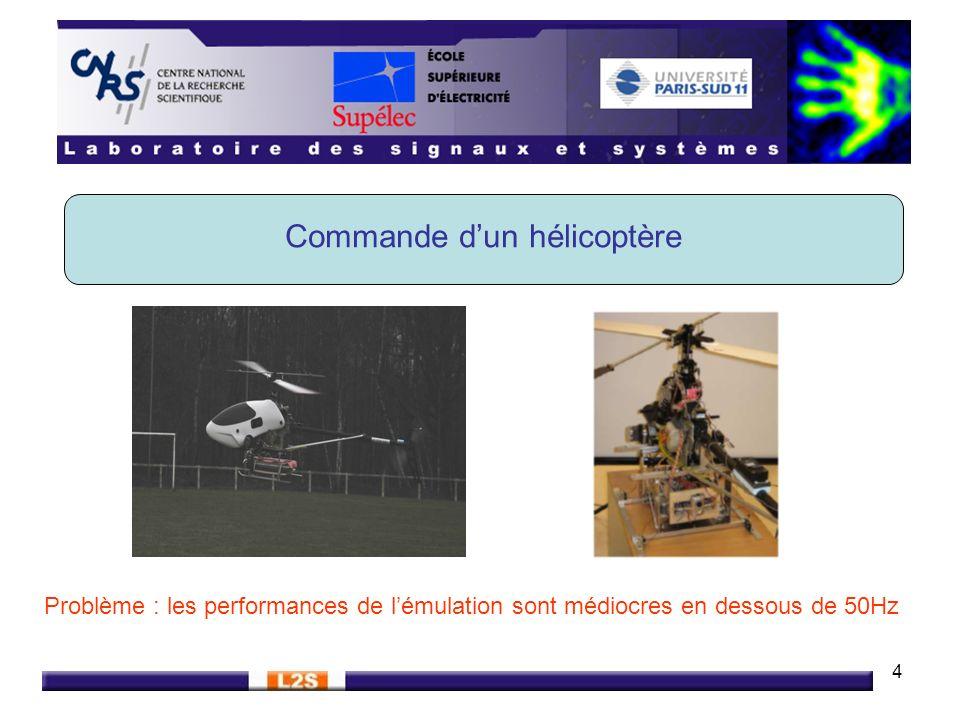 4 Commande dun hélicoptère Problème : les performances de lémulation sont médiocres en dessous de 50Hz