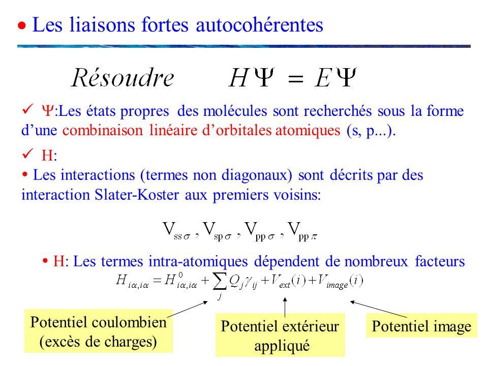 Les liaisons fortes autocohérentes Les états propres des molécules sont recherchés sous la forme dune combinaison linéaire dorbitales atomiques (s, p.