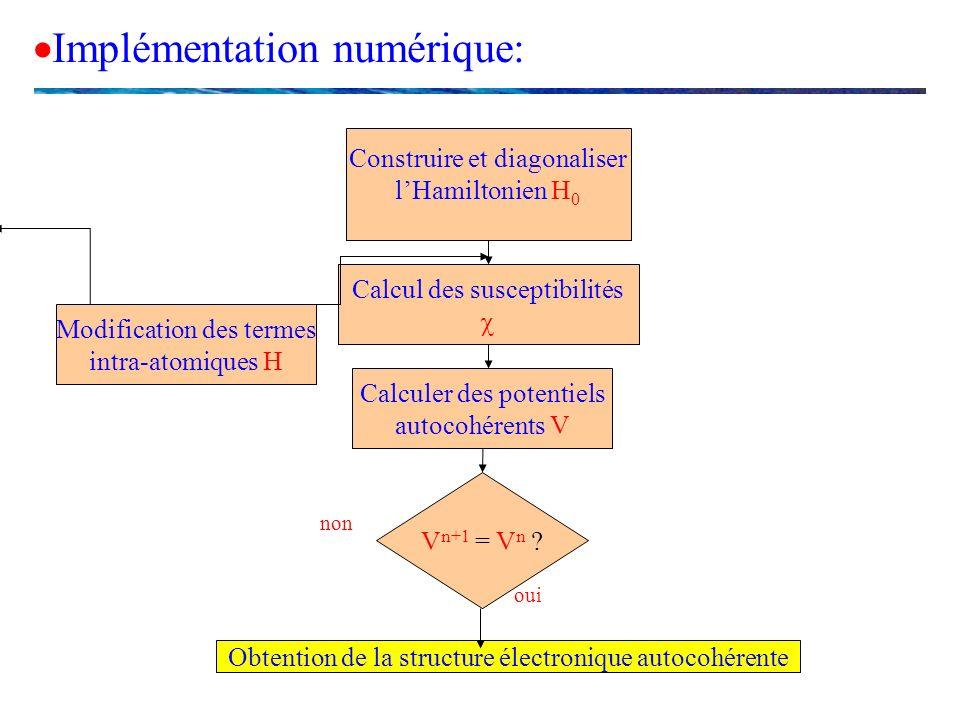 Implémentation numérique: V n+1 = V n ? Obtention de la structure électronique autocohérente Construire et diagonaliser lHamiltonien H 0 Calculer des