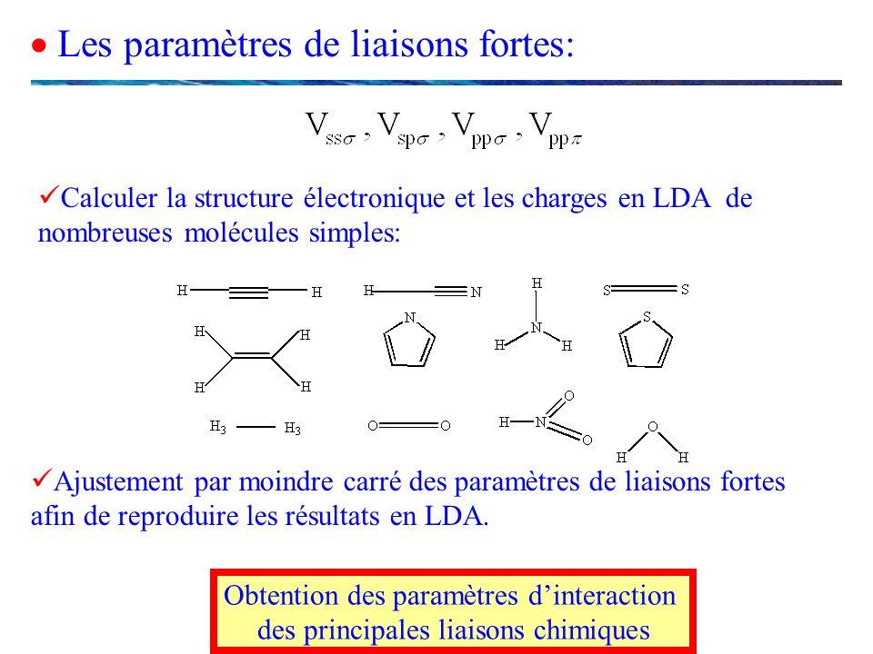 Les paramètres de liaisons fortes: Calculer la structure électronique et les charges en LDA de nombreuses molécules simples: Ajustement par moindre ca