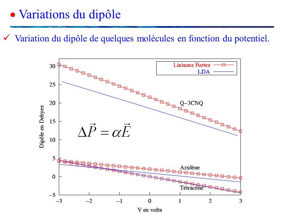 Variations du dipôle Variation du dipôle de quelques molécules en fonction du potentiel.