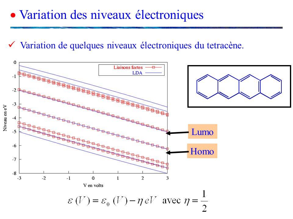 Variation des niveaux électroniques Variation de quelques niveaux électroniques du tetracène. Lumo Homo