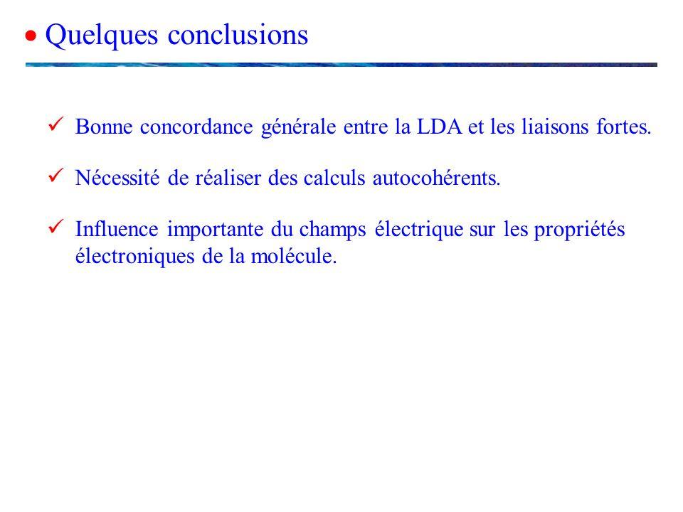 Quelques conclusions Bonne concordance générale entre la LDA et les liaisons fortes. Nécessité de réaliser des calculs autocohérents. Influence import