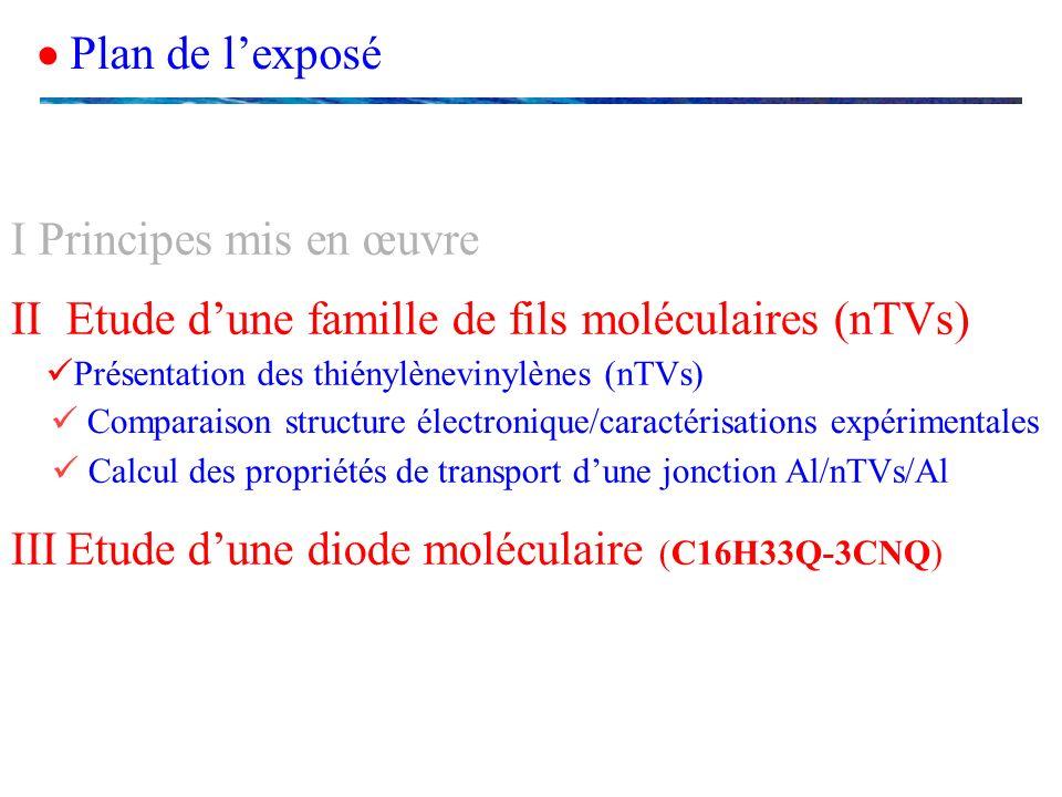 Plan de lexposé I Principes mis en œuvre IIEtude dune famille de fils moléculaires (nTVs) Comparaison structure électronique/caractérisations expérime