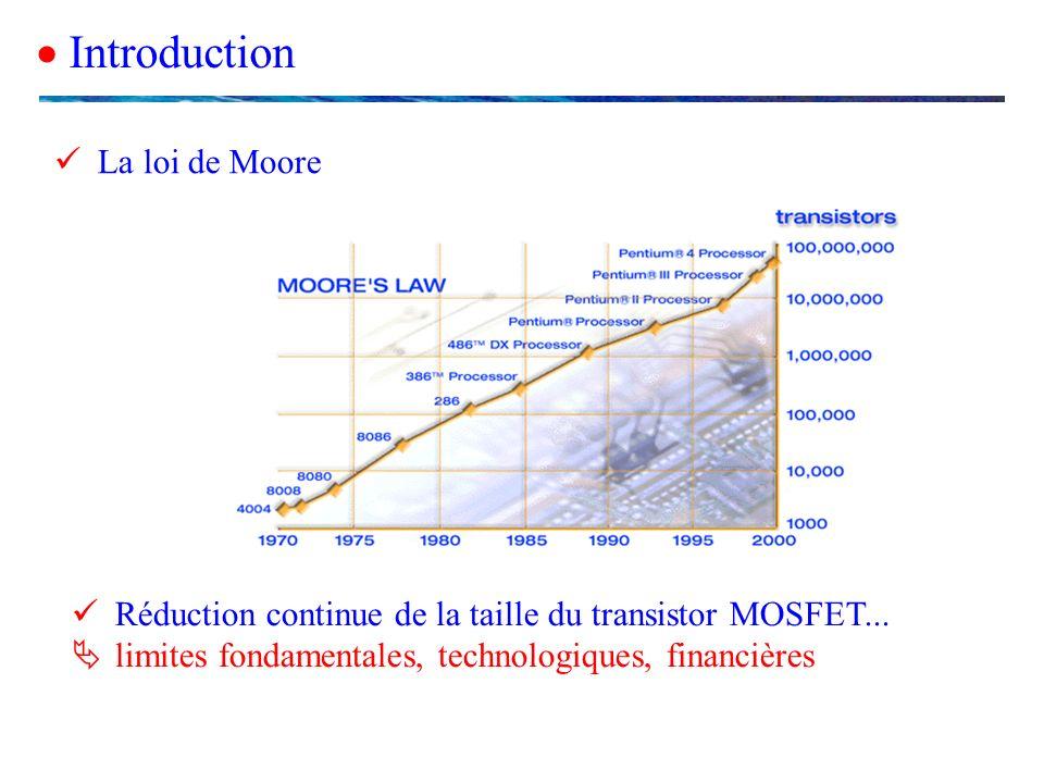 Introduction Réduction continue de la taille du transistor MOSFET... limites fondamentales, technologiques, financières La loi de Moore
