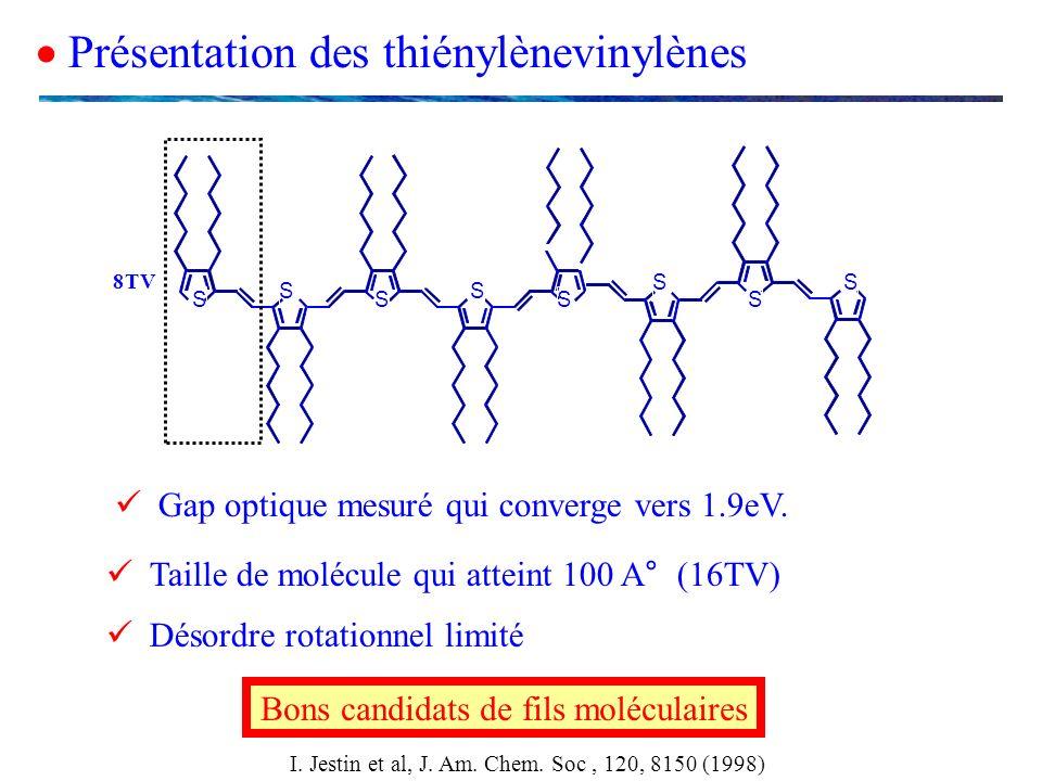 Présentation des thiénylènevinylènes Gap optique mesuré qui converge vers 1.9eV. Taille de molécule qui atteint 100 A° (16TV) Désordre rotationnel lim
