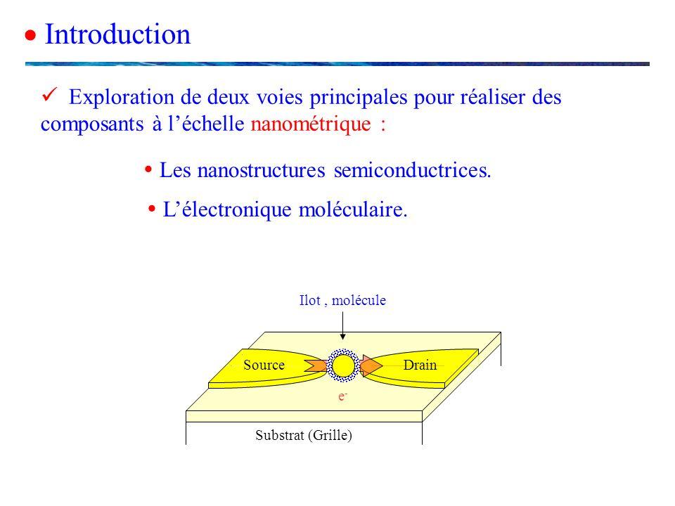 Introduction Exploration de deux voies principales pour réaliser des composants à léchelle nanométrique : SourceDrain Substrat (Grille) e-e- Ilot, mol