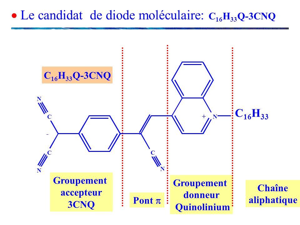 Le candidat de diode moléculaire: C 16 H 33 Q-3CNQ Groupement accepteur 3CNQ Chaîne aliphatique Pont Groupement donneur Quinolinium C N N + C N C N -