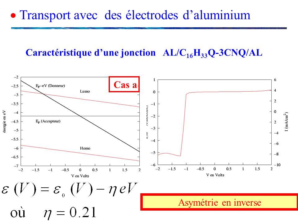 Transport avec des électrodes daluminium Caractéristique dune jonction AL/C 16 H 33 Q-3CNQ/AL Cas a Asymétrie en inverse