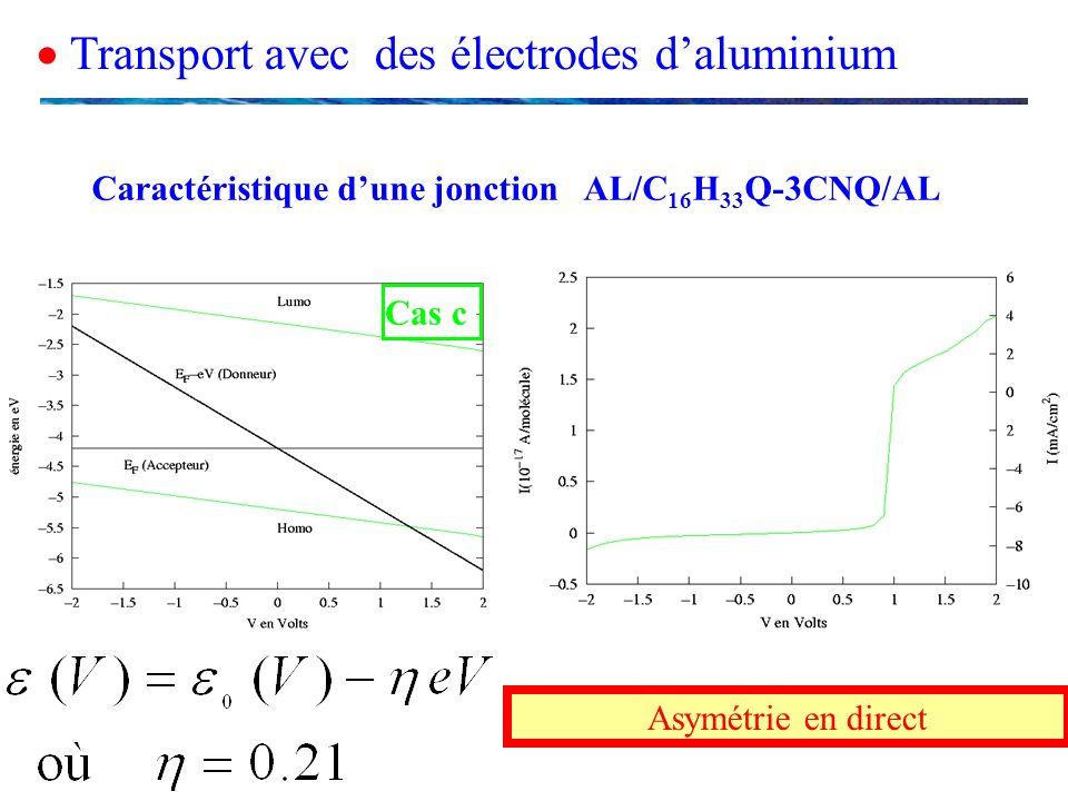 Transport avec des électrodes daluminium Caractéristique dune jonction AL/C 16 H 33 Q-3CNQ/AL Cas c Asymétrie en direct