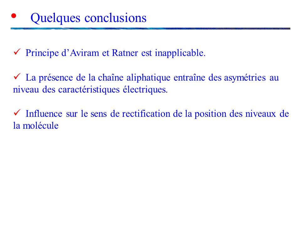 Quelques conclusions Principe dAviram et Ratner est inapplicable. La présence de la chaîne aliphatique entraîne des asymétries au niveau des caractéri