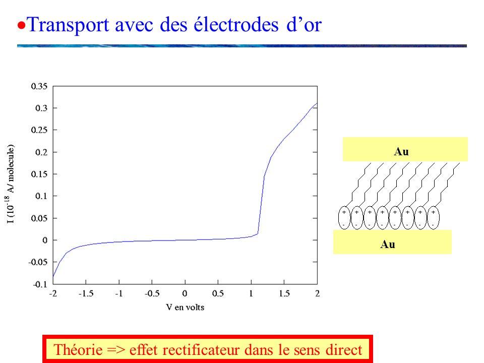 Transport avec des électrodes dor Au Théorie => effet rectificateur dans le sens direct