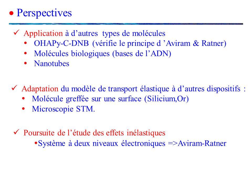 Perspectives Application à dautres types de molécules OHAPy-C-DNB (vérifie le principe d Aviram & Ratner) Molécules biologiques (bases de lADN) Nanotu