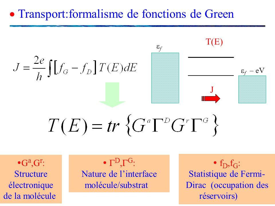 Transport:formalisme de fonctions de Green G a,G r : Structure électronique de la molécule D, G : Nature de linterface molécule/substrat f f eV T(E) J