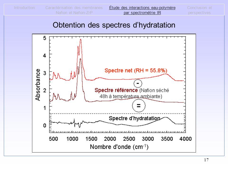 17 Obtention des spectres dhydratation IntroductionCaractérisation des membranes Nafion et Nafion-ZrP Étude des interactions eau-polymère par spectrom