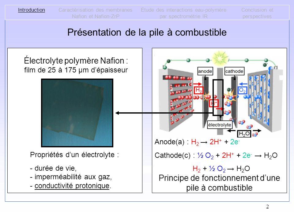 2 Présentation de la pile à combustible Principe de fonctionnement dune pile à combustible Anode(a) : H 2 2H + + 2e - Cathode(c) : ½ O 2 + 2H + + 2e -